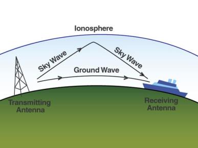 ionosphere.png