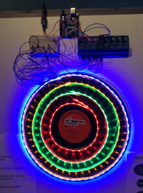 Display with glow